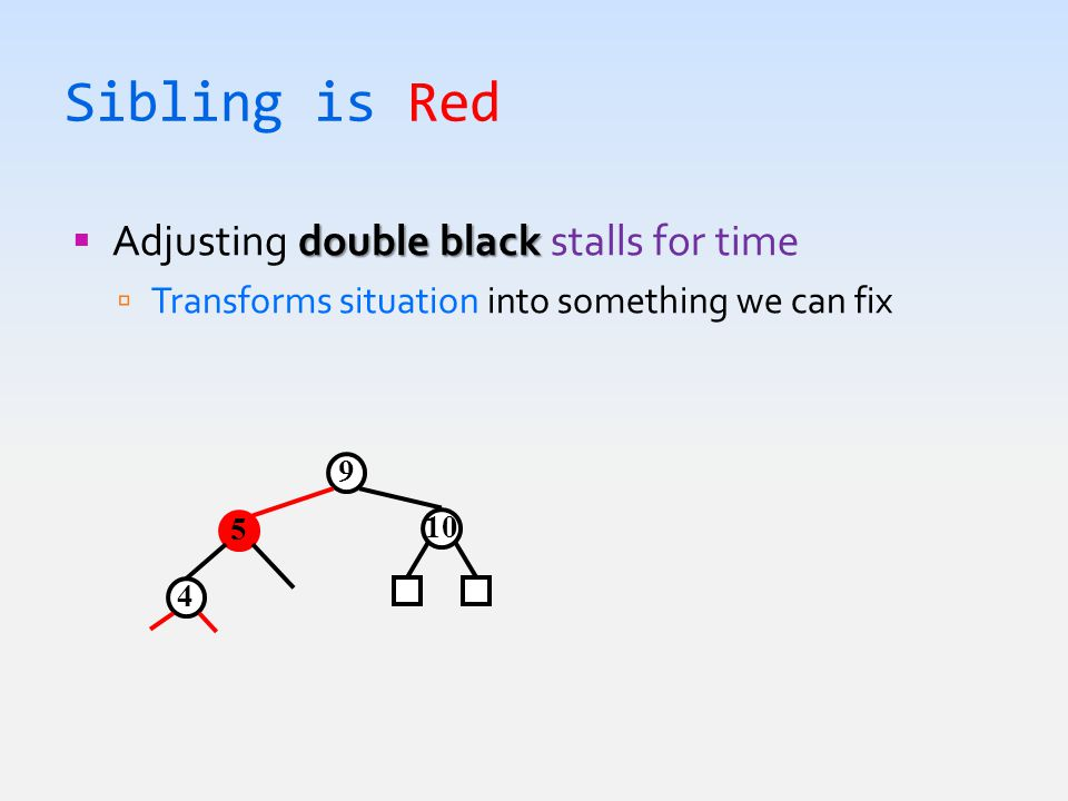 Sibling is Red double black  Adjusting double black stalls for time  Transforms situation into something we can fix 9 5 10 4