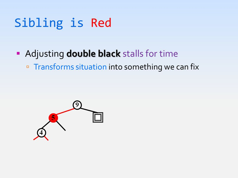 Sibling is Red double black  Adjusting double black stalls for time  Transforms situation into something we can fix 9 5 4