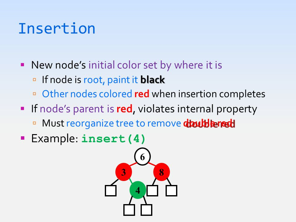 Insertion  New node's initial color set by where it is black  If node is root, paint it black  Other nodes colored red when insertion completes  If node's parent is red, violates internal property double red  Must reorganize tree to remove double red  Example: insert(4) 6 83 4