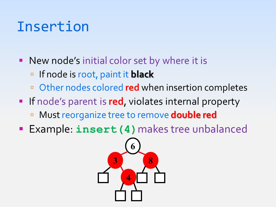 Insertion  New node's initial color set by where it is black  If node is root, paint it black  Other nodes colored red when insertion completes  If node's parent is red, violates internal property double red  Must reorganize tree to remove double red  Example: insert(4) makes tree unbalanced 6 83 4