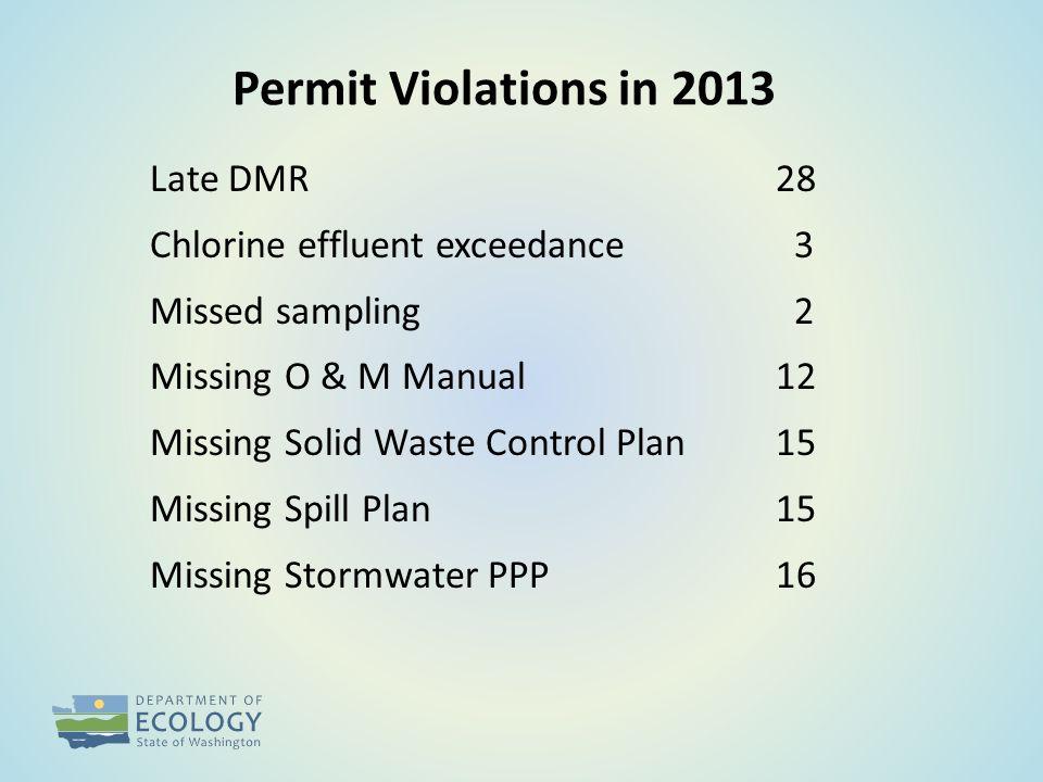 Late DMR28 Chlorine effluent exceedance 3 Missed sampling 2 Missing O & M Manual12 Missing Solid Waste Control Plan15 Missing Spill Plan15 Missing Stormwater PPP16 Permit Violations in 2013