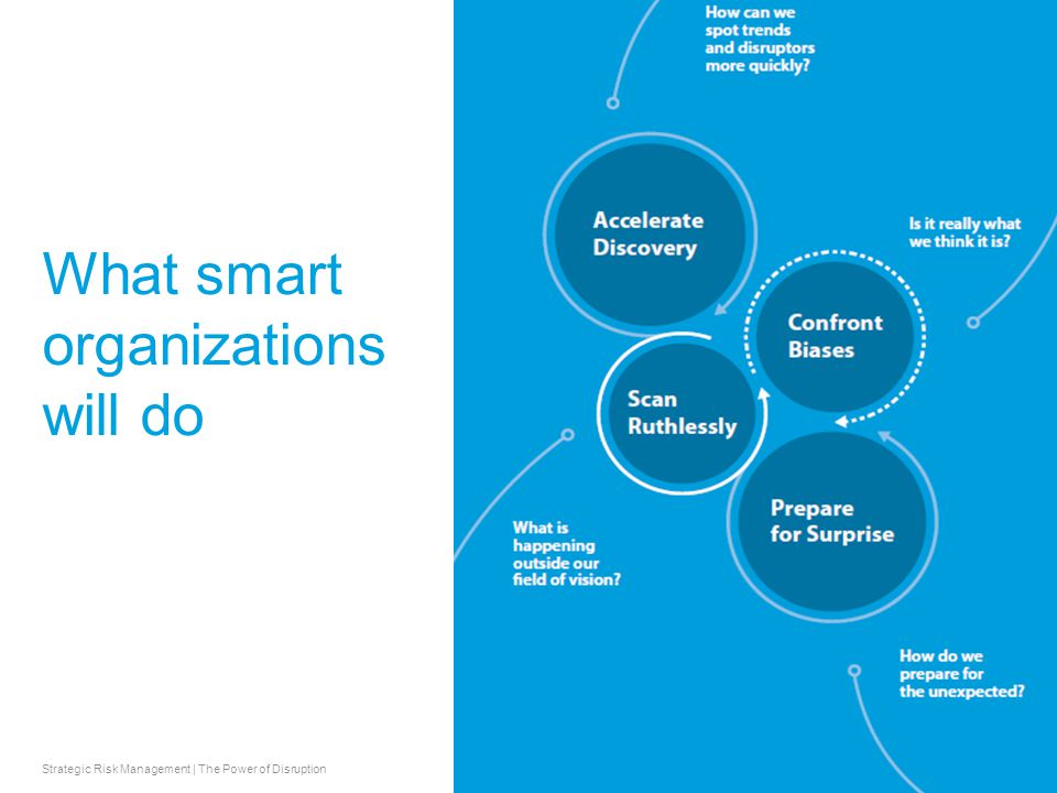 What smart organizations will do Strategic Risk Management | The Power of Disruption