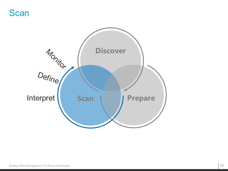 15 Scan Discover Prepare Scan Interpret Define Monitor Strategic Risk Management | The Power of Disruption
