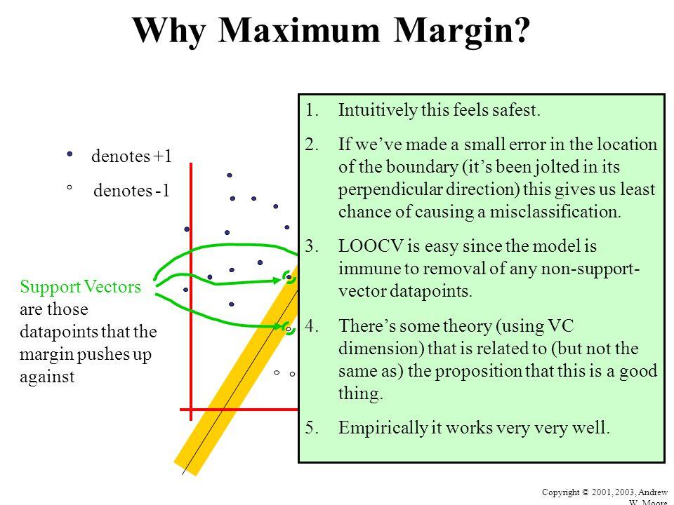 Copyright © 2001, 2003, Andrew W.Moore Why Maximum Margin.