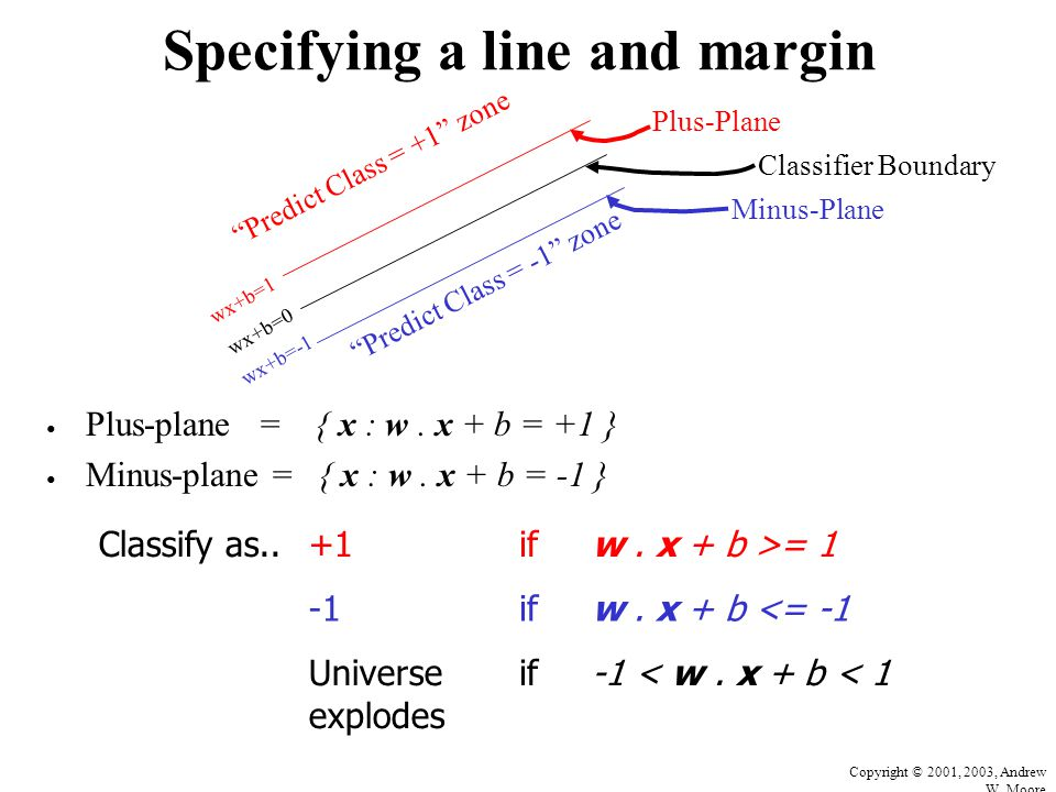 Copyright © 2001, 2003, Andrew W.Moore Specifying a line and margin Plus-plane = { x : w.
