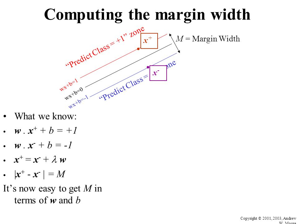 Copyright © 2001, 2003, Andrew W.Moore Computing the margin width What we know: w.