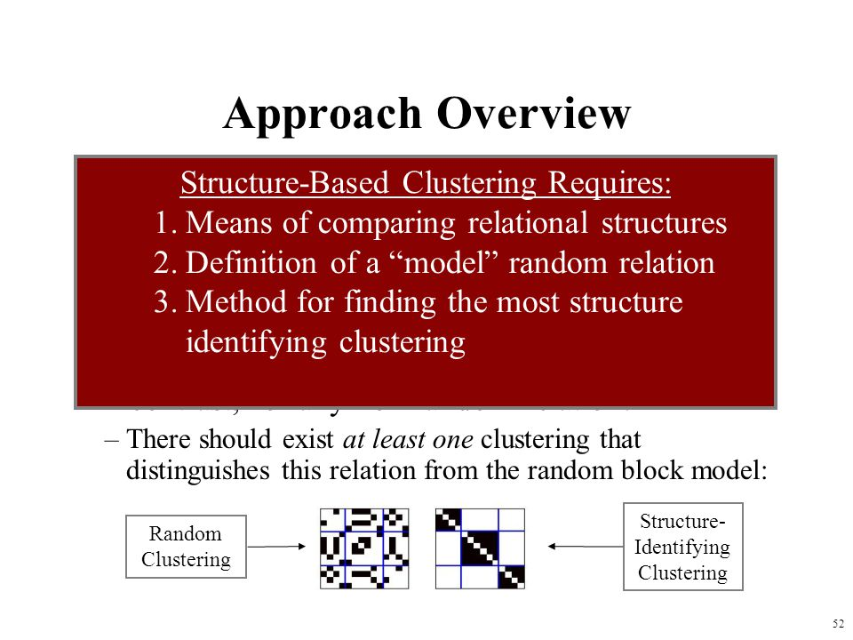 "52 Approach Overview Assume that there exists a ""model"" random relation: In contrast, for any non-random relation: –There should exist at least one cl"
