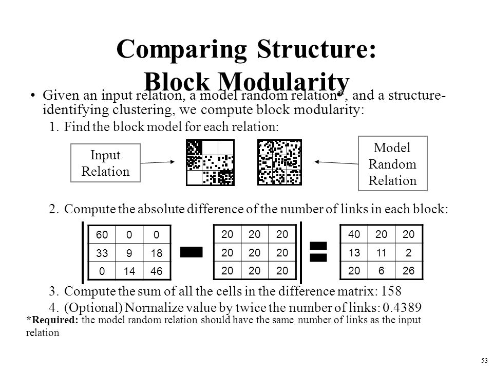 53 Comparing Structure: Block Modularity Given an input relation, a model random relation*, and a structure- identifying clustering, we compute block modularity: 1.Find the block model for each relation: 2.Compute the absolute difference of the number of links in each block: 3.Compute the sum of all the cells in the difference matrix: 158 4.(Optional) Normalize value by twice the number of links: 0.4389 6000 33918 01446 20 4020 13112 20626 Input Relation Model Random Relation *Required: the model random relation should have the same number of links as the input relation