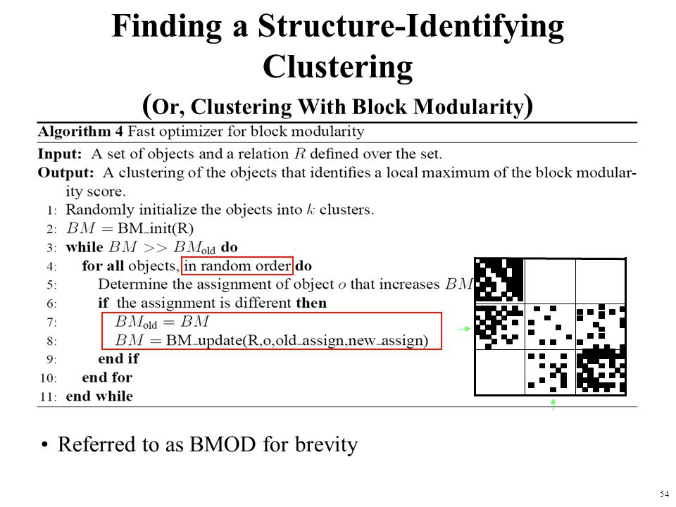 54 Finding a Structure-Identifying Clustering ( Or, Clustering With Block Modularity ) Referred to as BMOD for brevity