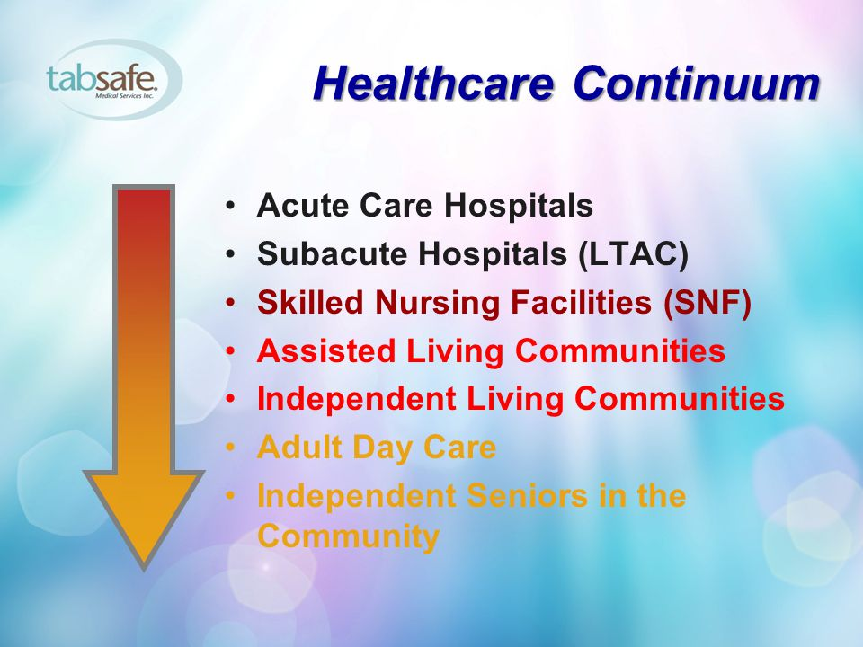 Acute Care Hospitals Subacute Hospitals (LTAC) Skilled Nursing Facilities (SNF) Assisted Living Communities Independent Living Communities Adult Day Care Independent Seniors in the Community Healthcare Continuum
