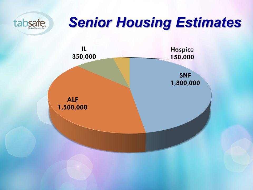 Senior Housing Estimates