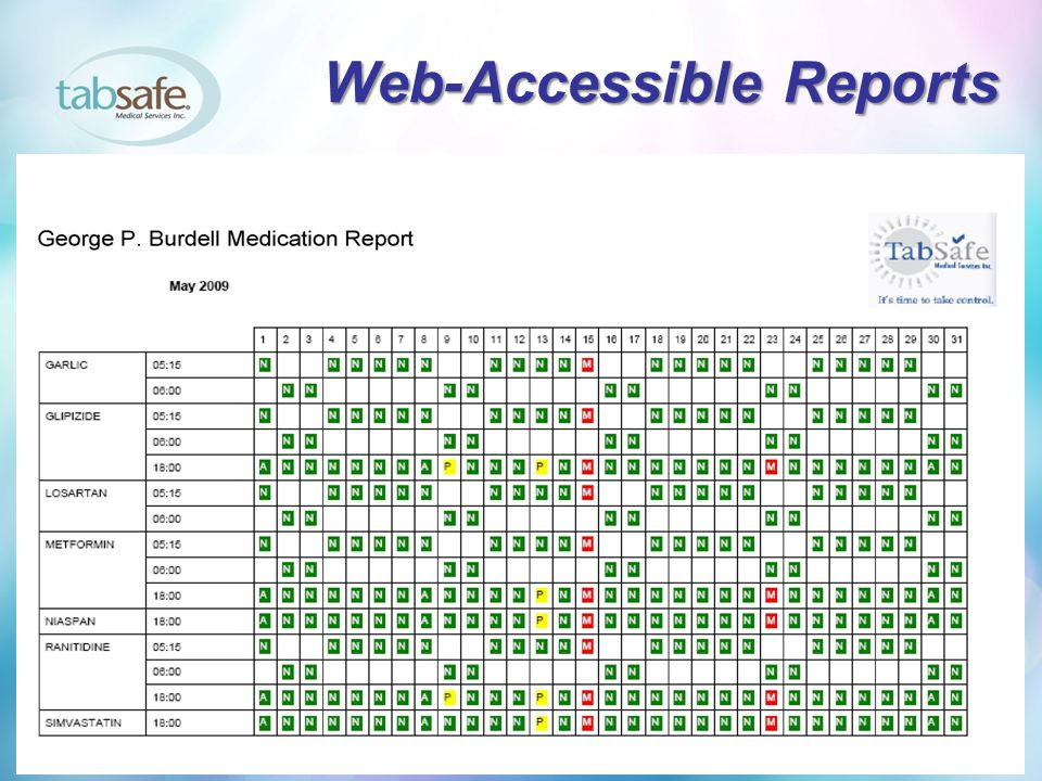 Web-Accessible Reports Medication Report Release Report Inventory Report