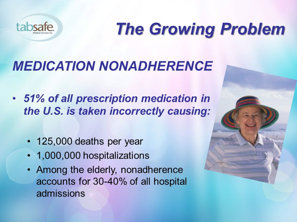 MEDICATION NONADHERENCE 51% of all prescription medication in the U.S.