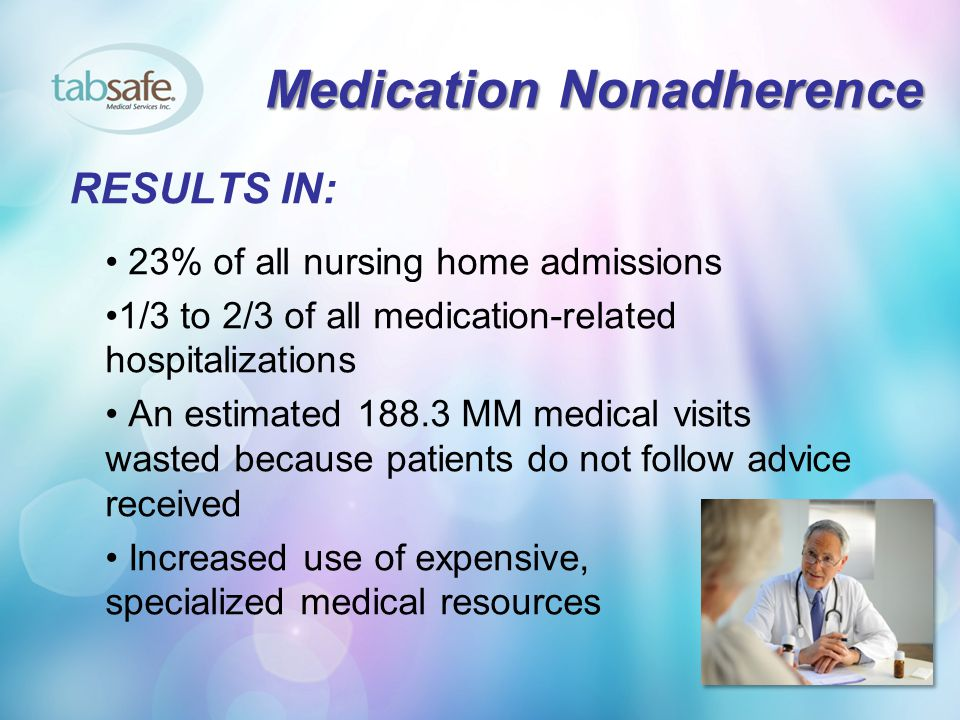 Medication Nonadherence RESULTS IN: 23% of all nursing home admissions 1/3 to 2/3 of all medication-related hospitalizations An estimated 188.3 MM medical visits wasted because patients do not follow advice received Increased use of expensive, specialized medical resources