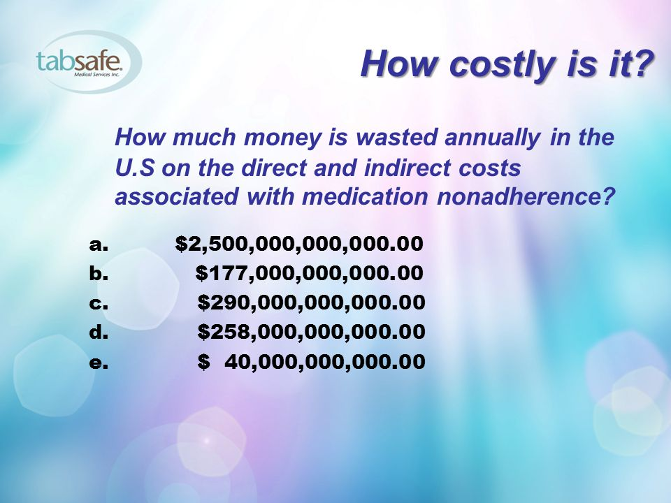 How costly is it.