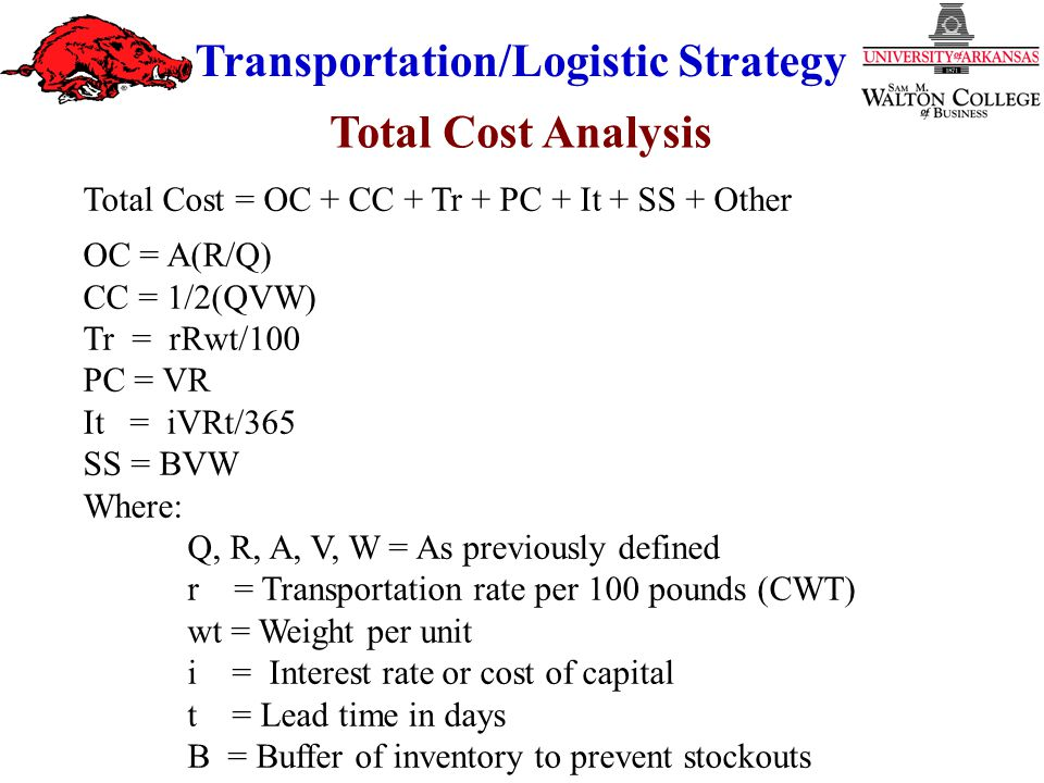 Transportation/Logistic Strategy Total Cost = OC + CC + Tr + PC + It + SS + Other OC = A(R/Q) CC = 1/2(QVW) Tr = rRwt/100 PC = VR It = iVRt/365 SS = BVW Where: Q, R, A, V, W = As previously defined r = Transportation rate per 100 pounds (CWT) wt = Weight per unit i = Interest rate or cost of capital t = Lead time in days B = Buffer of inventory to prevent stockouts Total Cost Analysis