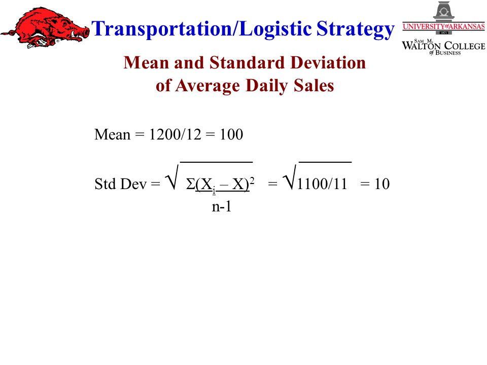 Transportation/Logistic Strategy Mean and Standard Deviation of Average Daily Sales Mean = 1200/12 = 100 ___________ ________ Std Dev = √  (X i – X) 2 = √ 1100/11 = 10 n-1