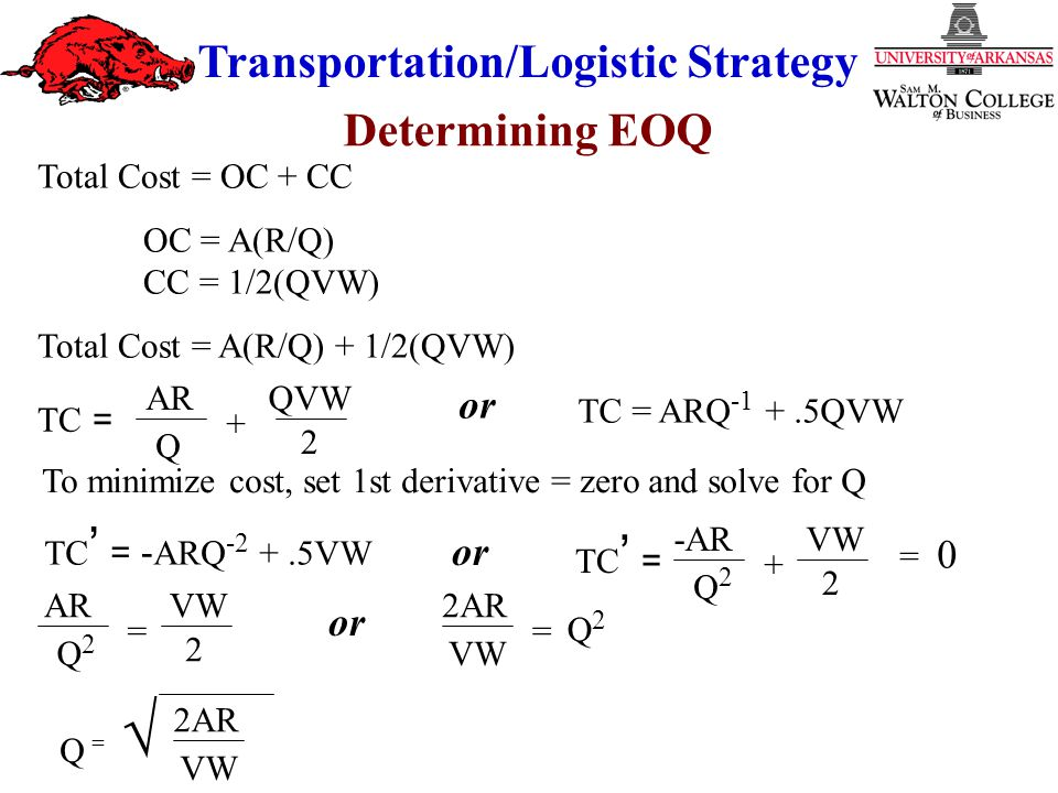 Transportation/Logistic Strategy Total Cost = OC + CC OC = A(R/Q) CC = 1/2(QVW) Total Cost = A(R/Q) + 1/2(QVW) and solve for QTo minimize cost, set 1st derivative = zero TC = ARQ -1 +.5QVW ARQVW Q 2 + TC = or TC ' = - ARQ -2 +.5VW or -ARVW Q2Q2 2 + TC ' = = 0 ARVW Q2Q2 2 = or 2AR VW Q2Q2 =  Q =Q = 2AR VW Determining EOQ