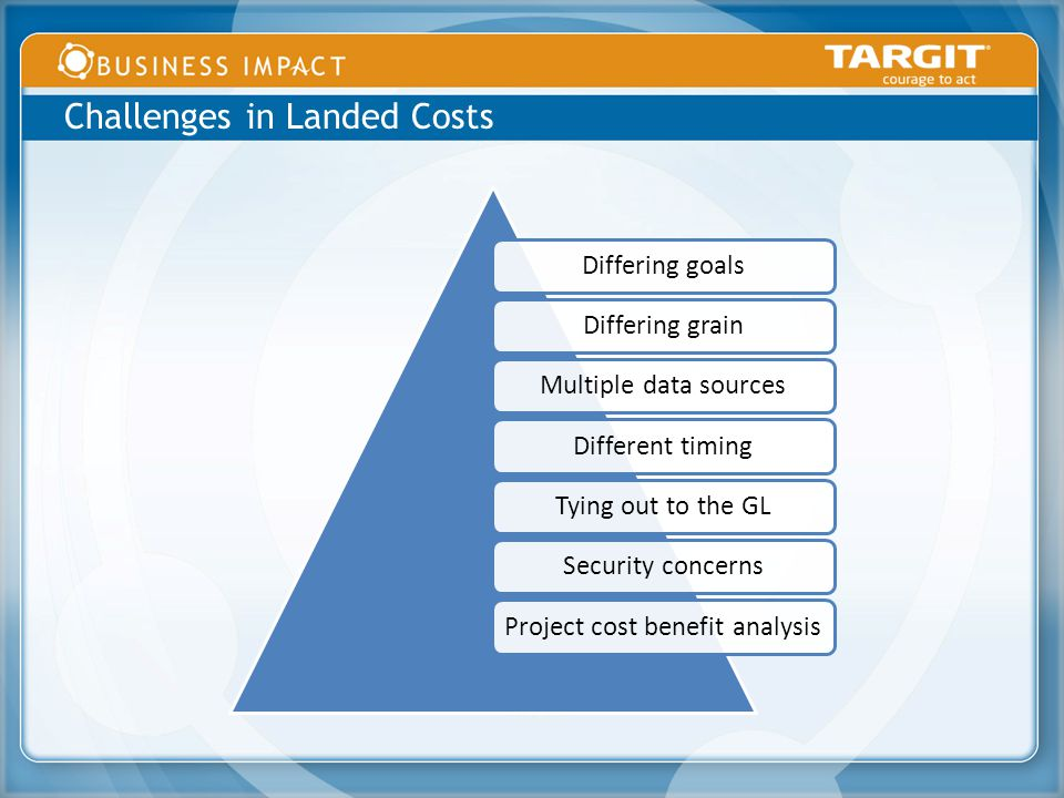 Differing goalsDiffering grainMultiple data sourcesDifferent timingTying out to the GLSecurity concernsProject cost benefit analysis Challenges in Landed Costs