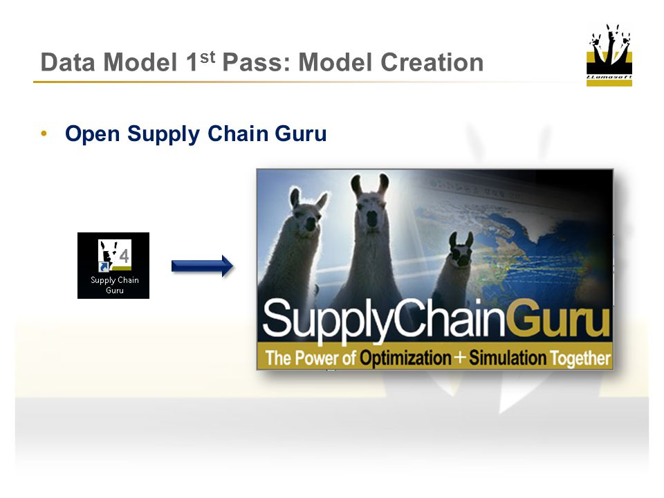 Data Model 1 st Pass: Model Creation Add a New Model –Go to File  Add A New Model