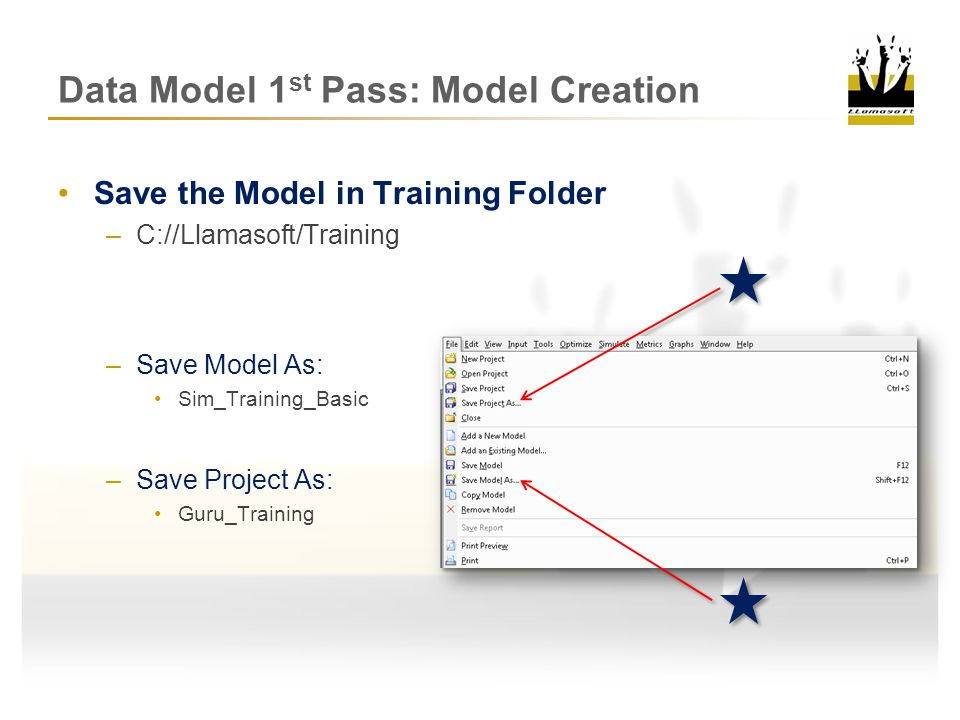 Data Model 1 st Pass: Model Creation Network Simulation Inputs Sites, Products, Demand Sourcing Polices Inventory Policies Transportation Policies