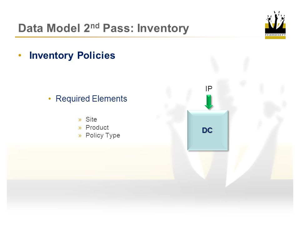 Data Model 2 nd Pass: Inventory Inventory Policy Detail There are three things beyond site, product and policy that are also necessary for any inventory policy 1.Point at which you reorder, what threshold.