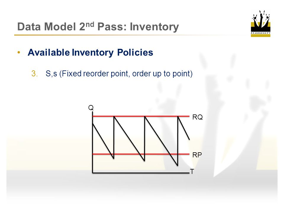 Data Model 2 nd Pass: Inventory Available Inventory Policies 4.S,s Targets Change Reorder Point / Order Up To Qty by period 5.R,Q Targets Change Reorder Point / Order Quantity by period 6.Custom Policy