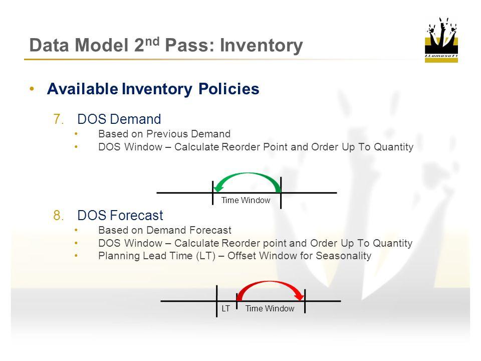 Data Model 2 nd Pass: Inventory Demand SP IP CZCZDCDCMFGMFG Inventory Walkthrough Review
