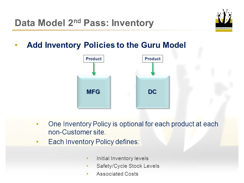 Data Model 2 nd Pass: Inventory Add Inventory Policies to the Guru Model Open the Inventory Policies Table Add (2) Inventory Policies One for each (non-Customer) Site-Product combination -Sites: MFG, DC -Products: Product -Leave all other fields at default value