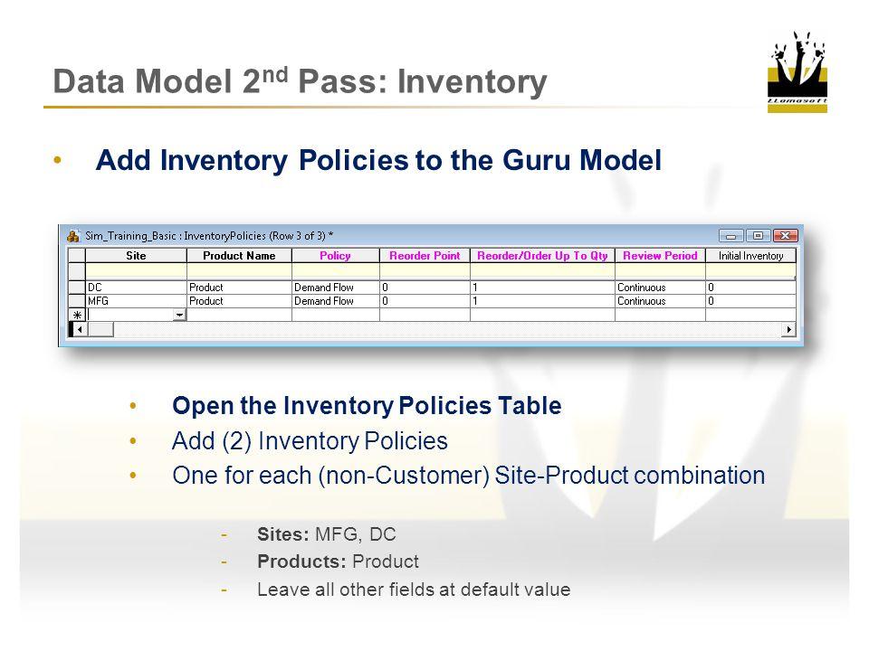 Data Model 2 nd Pass: Review Demand SP IP SP CZCZDCDCMFGMFG IP SP TP