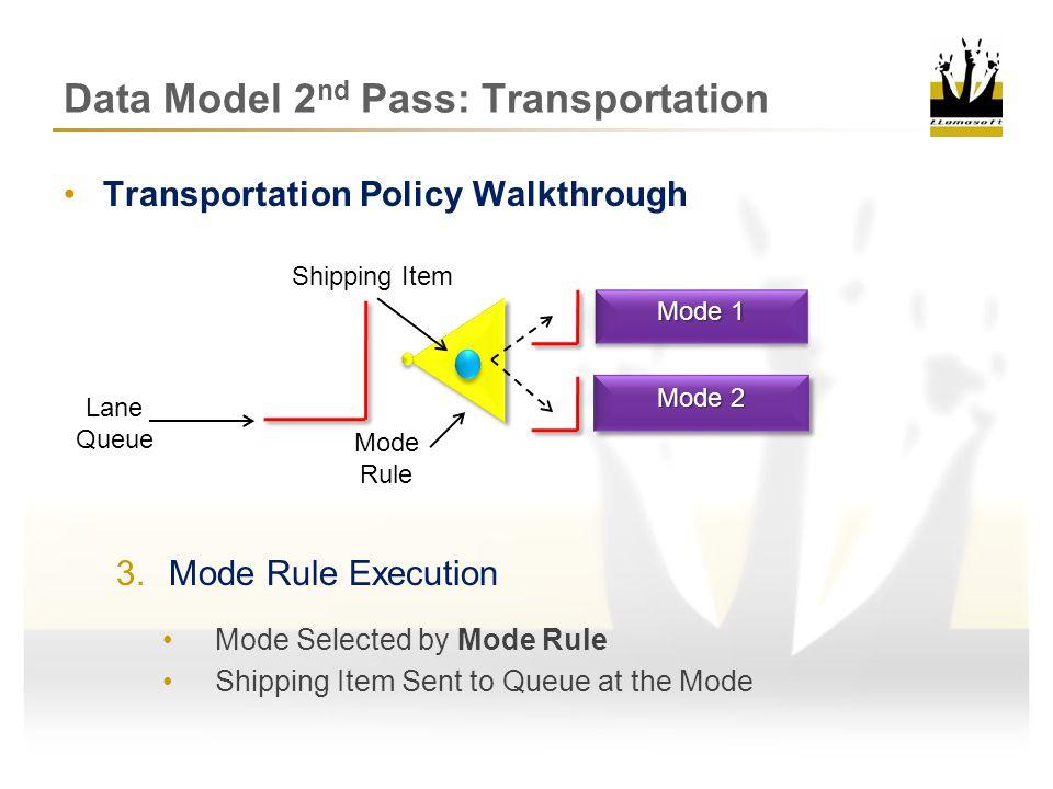 Data Model 2 nd Pass: Transportation Transportation Policy Walkthrough 4.Mode Behavior Shipping Item Queued at the Mode –LTL - Ship Immediately –Full TL – Wait for Fill Level, then ship Mode 1 Mode 2 Shipping Item Lane Queue Mode Queue Mode Rule