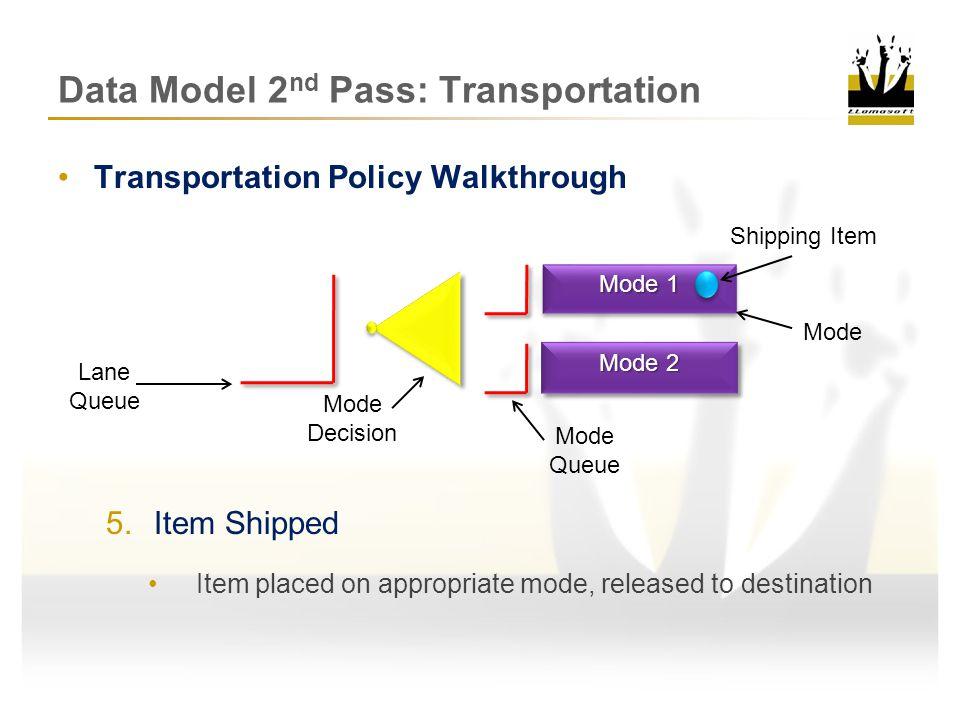 Transportation Walkthrough Review Data Model 2 nd Pass: Transportation Demand SP IP SP CZCZDCDCMFGMFG IP SP TP Mode 1 Mode 2 TP