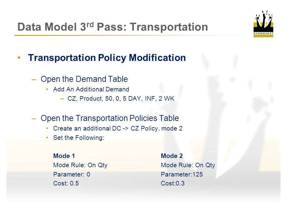 Data Model 3 rd Pass: Sourcing Sourcing Policies Modification –Open the Sites Table Add An Additional DC to the sites table –DC_2, location = Dallas, TX, 75201 Auto Generate Alternative Sources –Replicate DC inventory, sourcing, and transportation policies for DC_2 –Open the Sourcing Policies Table Modify the sourcing policies for DC and DC_2 –Set both sourcing policies to Multiple Sources(Probability) –Set both parameters to 50 Set the Sourcing Cost of the Make Policy to 1