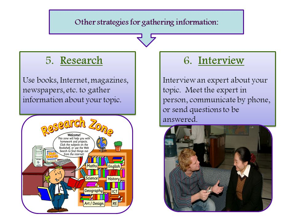 Other strategies for gathering information: 5.
