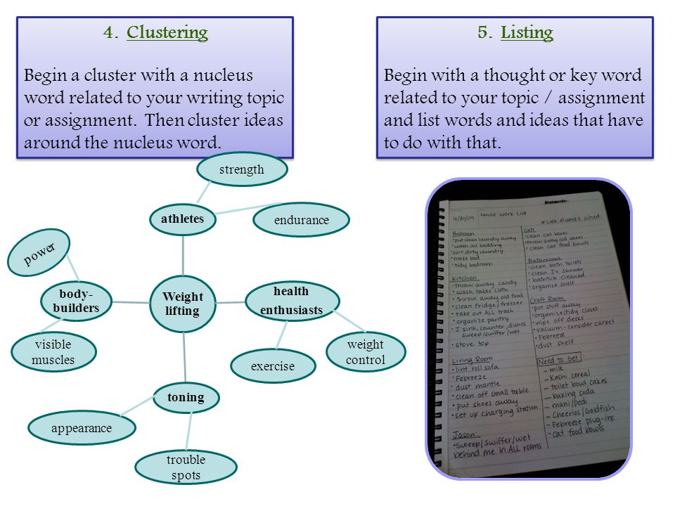 5. Listing Begin with a thought or key word related to your topic / assignment and list words and ideas that have to do with that. 5. Listing Begin wi