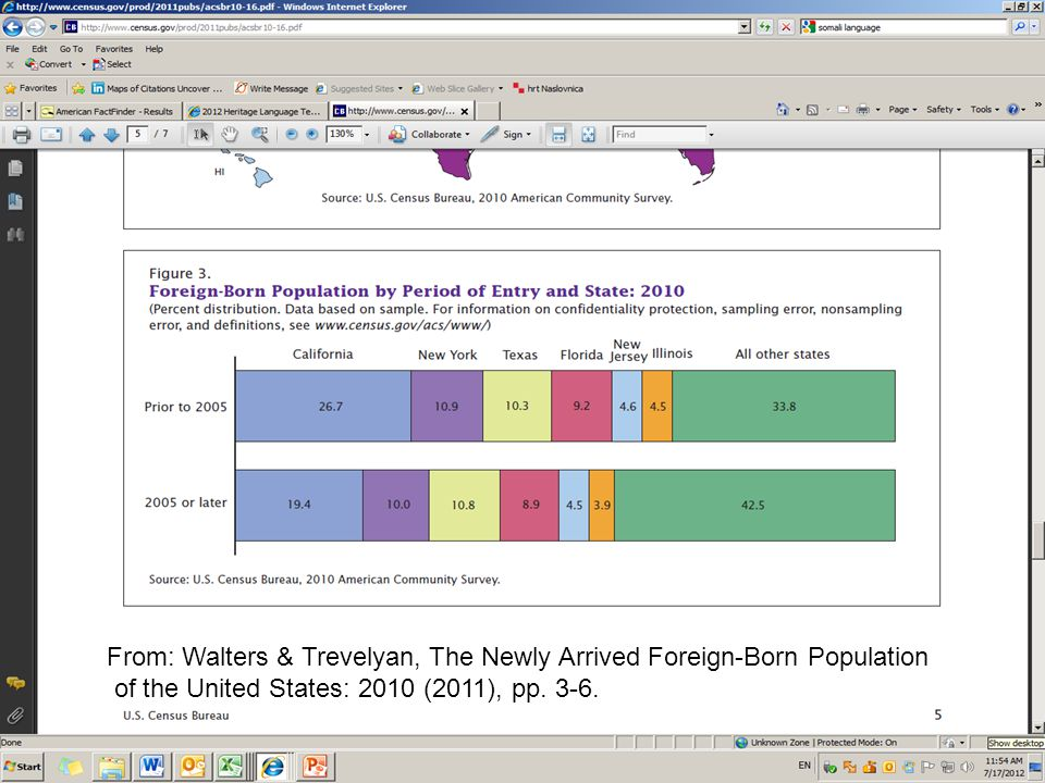 From: Walters & Trevelyan, The Newly Arrived Foreign-Born Population of the United States: 2010 (2011), pp. 3-6.