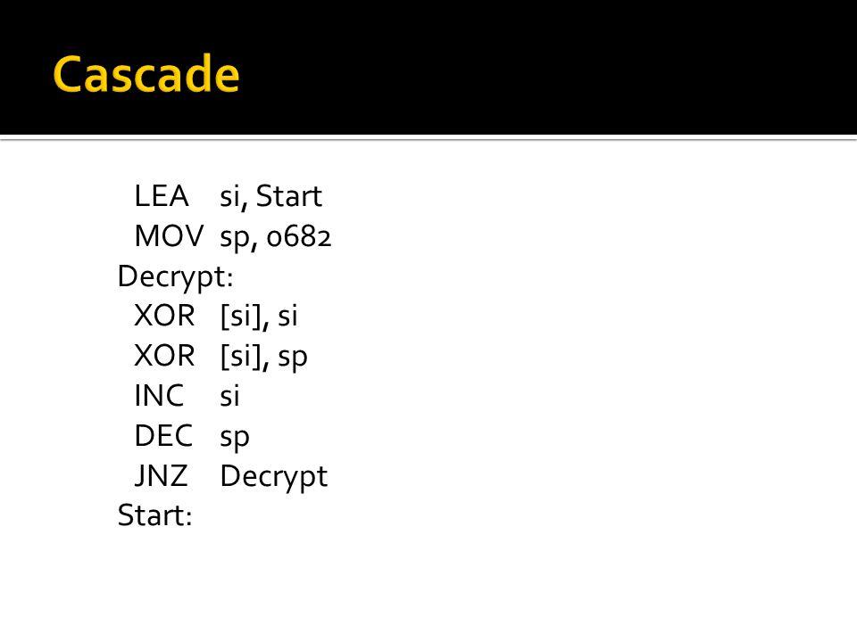 LEAsi, Start MOVsp, 0682 Decrypt: XOR[si], si XOR[si], sp INCsi DECsp JNZDecrypt Start: