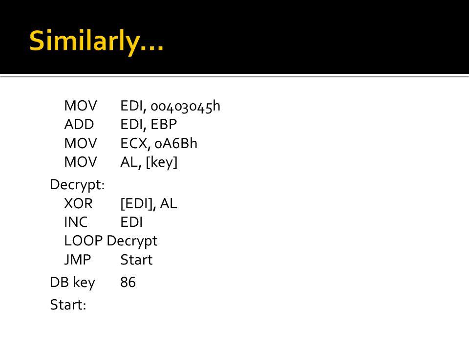 MOVEDI, 00403045h ADDEDI, EBP MOVECX, 0A6Bh MOVAL, [key] Decrypt: XOR[EDI], AL INCEDI LOOP Decrypt JMP Start DB key86 Start: