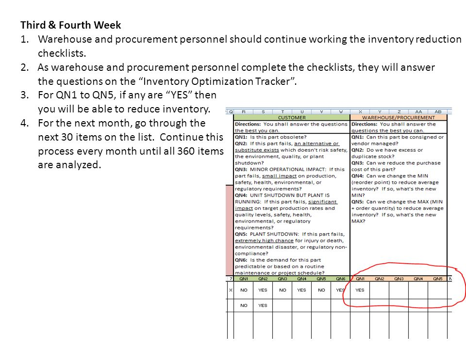 Third & Fourth Week 1.Warehouse and procurement personnel should continue working the inventory reduction checklists.