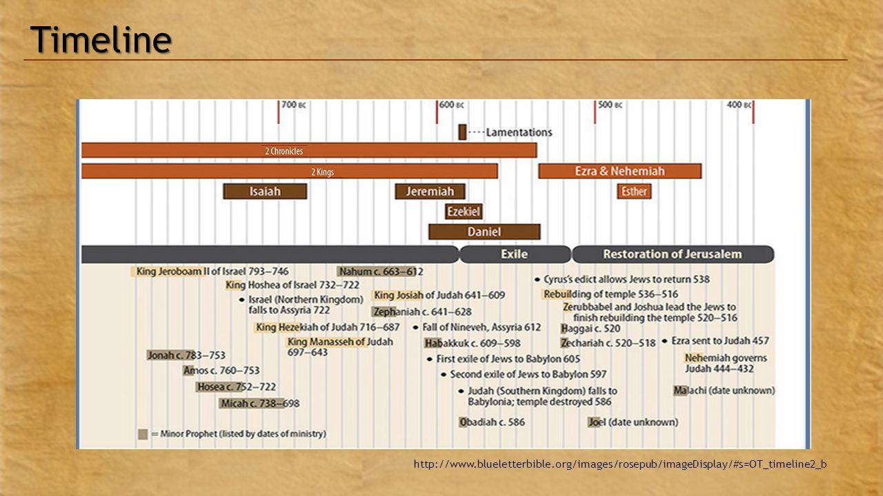 Timeline http://www.blueletterbible.org/images/rosepub/imageDisplay/#s=OT_timeline2_b