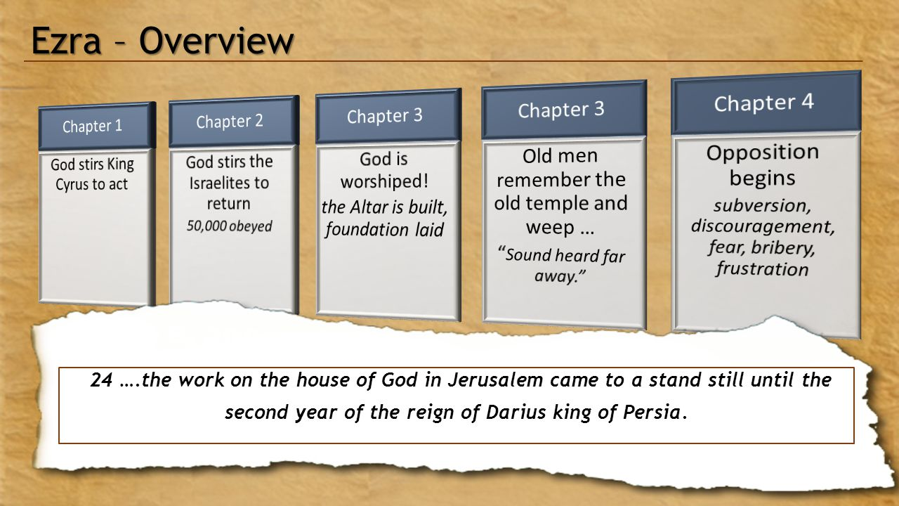 Ezra – Overview 24 ….the work on the house of God in Jerusalem came to a stand still until the second year of the reign of Darius king of Persia.