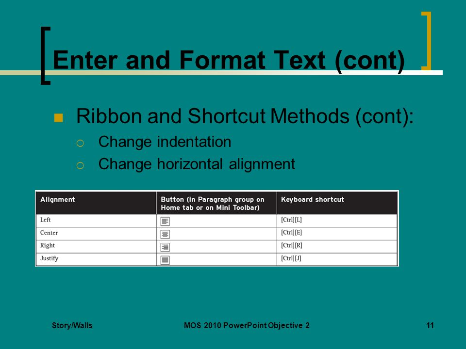 Story/WallsMOS 2010 PowerPoint Objective 211 Enter and Format Text (cont) Ribbon and Shortcut Methods (cont):  Change indentation  Change horizontal alignment 11