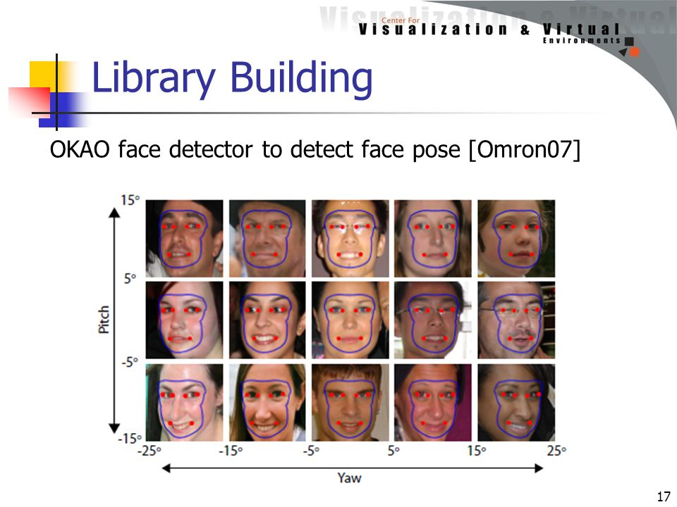 Library Building 17 OKAO face detector to detect face pose [Omron07]