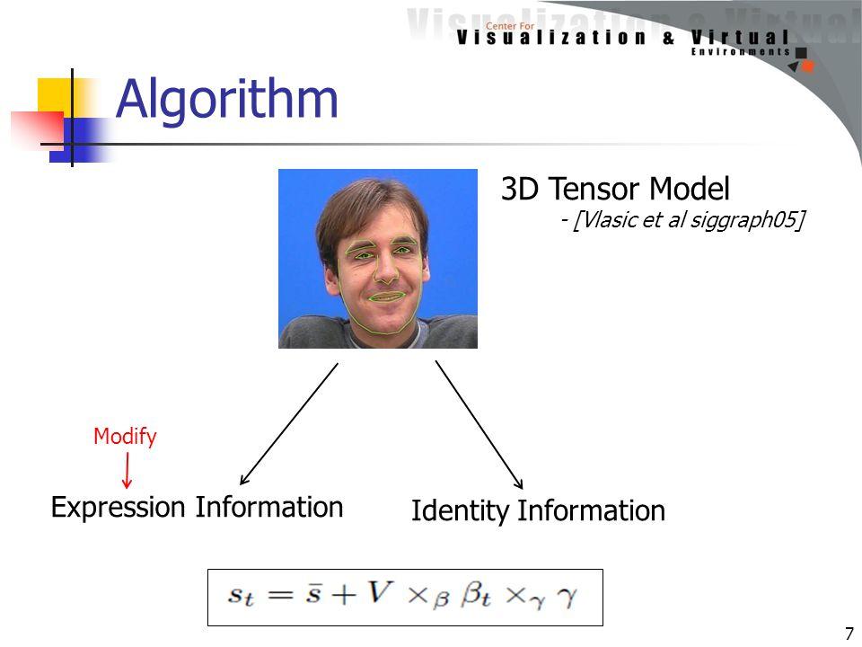 Algorithm 7 Expression Information Identity Information 3D Tensor Model - [Vlasic et al siggraph05] Modify
