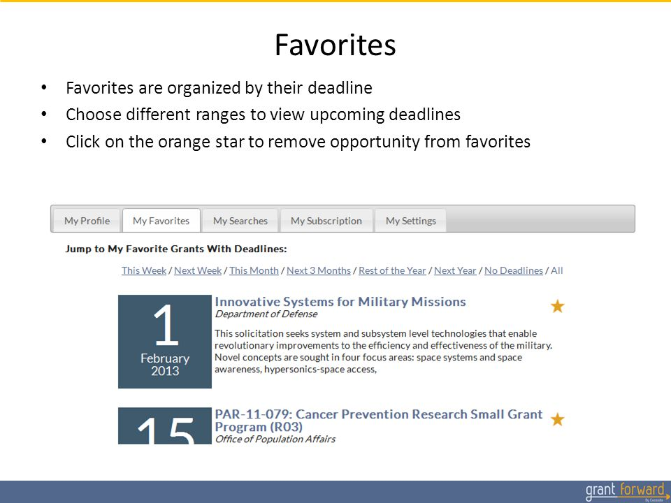 Favorites Favorites are organized by their deadline Choose different ranges to view upcoming deadlines Click on the orange star to remove opportunity from favorites
