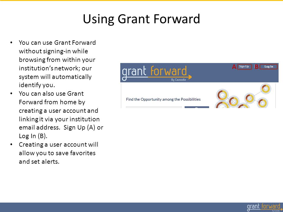 Using Grant Forward You can use Grant Forward without signing-in while browsing from within your institution's network; our system will automatically identify you.