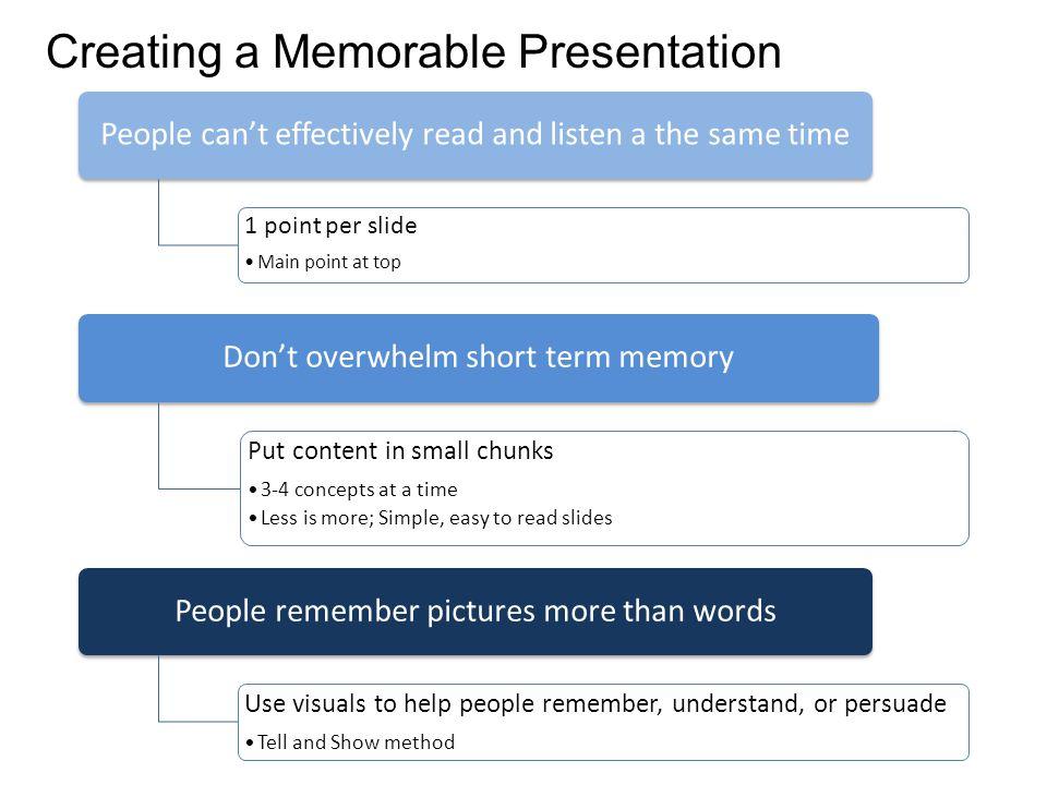 Review Principles for a memorable presentation Explain Techniques Review Enhancements Critique and Edit your presentation Submit Presentation Learning Objectives: Submission Requirements (end of class): 1.