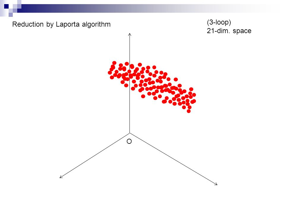 O (3-loop) 21-dim. space Reduction by Laporta algorithm