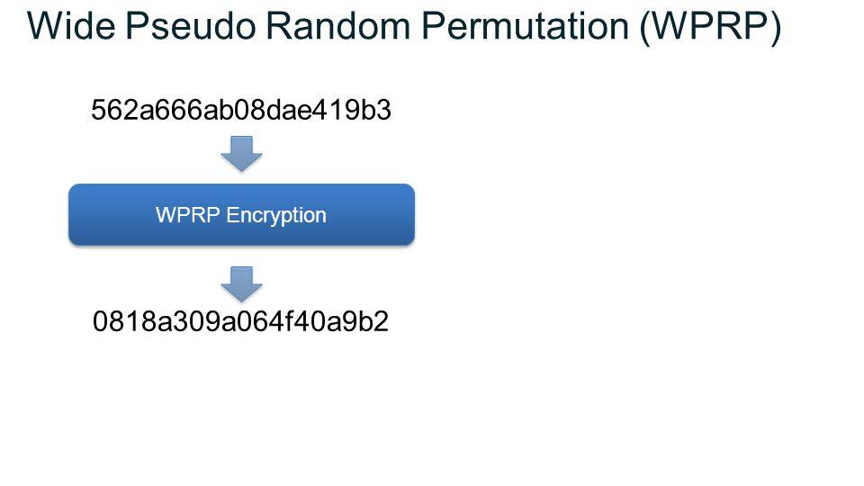 Wide Pseudo Random Permutation (WPRP) WPRP Encryption 562a666ab08dae419b3 0818a309a064f40a9b2