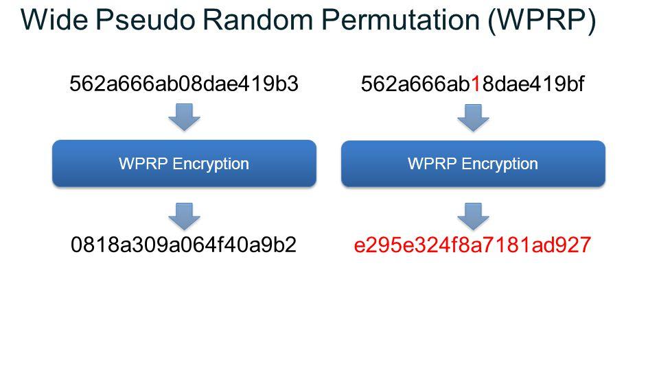 Wide Pseudo Random Permutation (WPRP) WPRP Encryption 562a666ab08dae419b3 0818a309a064f40a9b2 WPRP Encryption 562a666ab18dae419bf e295e324f8a7181ad927